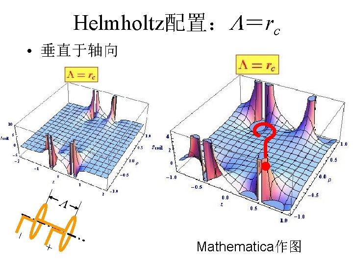 Helmholtz配置: =rc • 垂直于轴向 + Mathematica作图