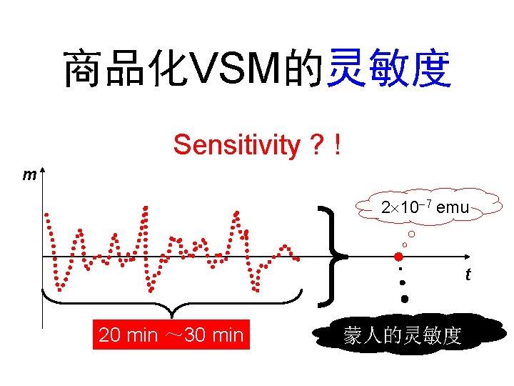 商品化VSM的灵敏度 Sensitivity ? ! m 2 10 7 emu t 20 min ~ 30