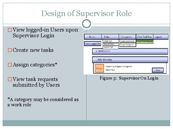Design of Supervisor Role � View logged-in Users upon Supervisor Login � Create new