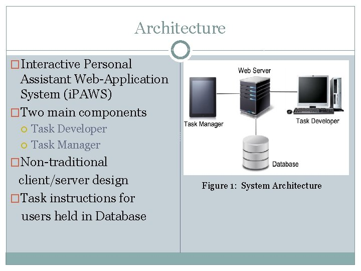 Architecture �Interactive Personal Assistant Web-Application System (i. PAWS) �Two main components Task Developer Task