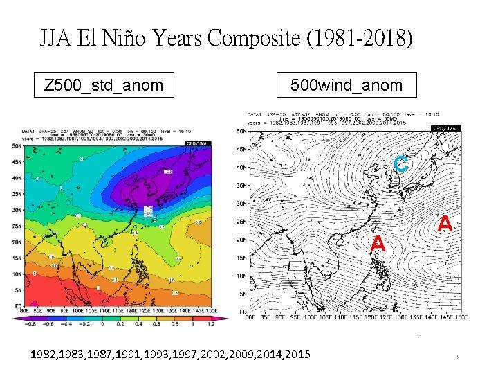 JJA El Niño Years Composite (1981 -2018) Z 500_std_anom 500 wind_anom C A 1982,
