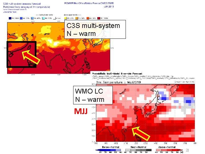 C 3 S multi-system N – warm WMO LC N – warm MJJ 21