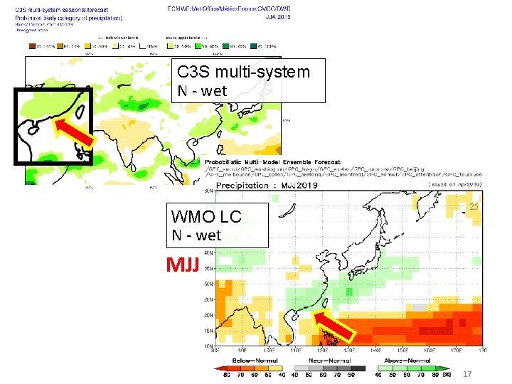 C 3 S multi-system N - wet WMO LC N - wet 25 MJJ