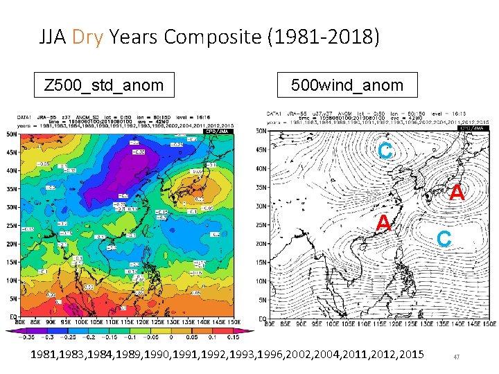 JJA Dry Years Composite (1981 -2018) Z 500_std_anom 500 wind_anom C A A 1981,