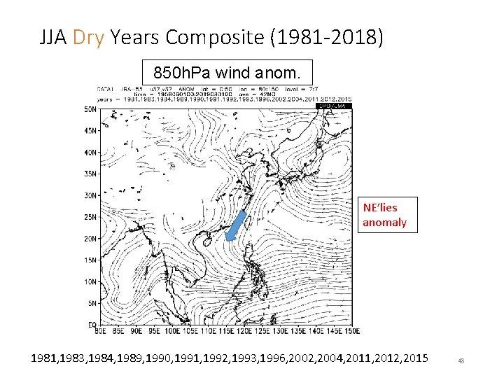 JJA Dry Years Composite (1981 -2018) 850 h. Pa wind anom. NE'lies anomaly 1981,