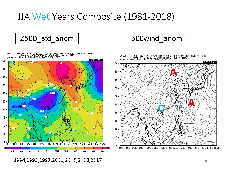 JJA Wet Years Composite (1981 -2018) Z 500_std_anom 500 wind_anom A C 1994, 1995,