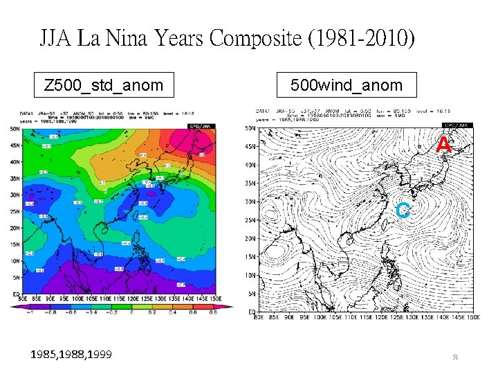 JJA La Nina Years Composite (1981 -2010) Z 500_std_anom 500 wind_anom A C 1985,