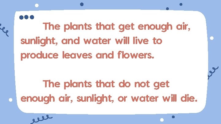 The plants that get enough air, sunlight, and water will live to produce leaves