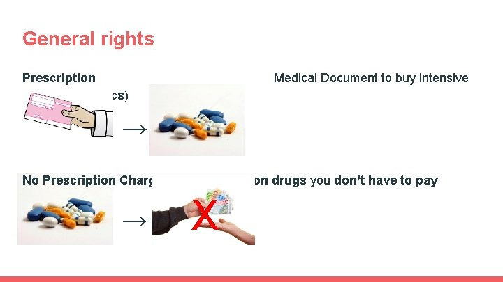General rights Prescription drugs (antibiotics) Medical Document to buy intensive → No Prescription Charge