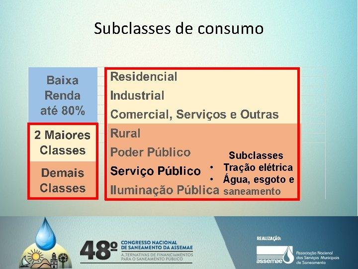 Subclasses de consumo Subclasses • Tração elétrica • Água, esgoto e saneamento
