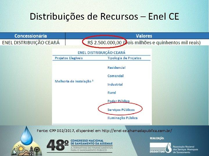 Distribuições de Recursos – Enel CE Fonte: CPP 002/2017, disponível em http: //enel-ce. chamadapublica.