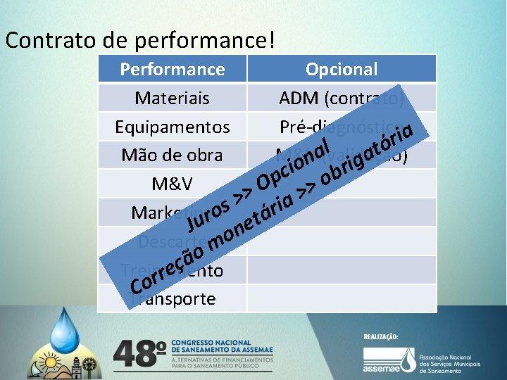 Contrato de performance! Performance Opcional Materiais ADM (contrato) Equipamentos Pré-diagnósticoia r ó l a