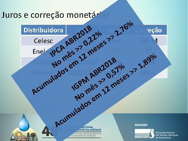 Juros e correção monetária! % 6 Distribuidora CPP 18 Juro, 7 Correção 0 2