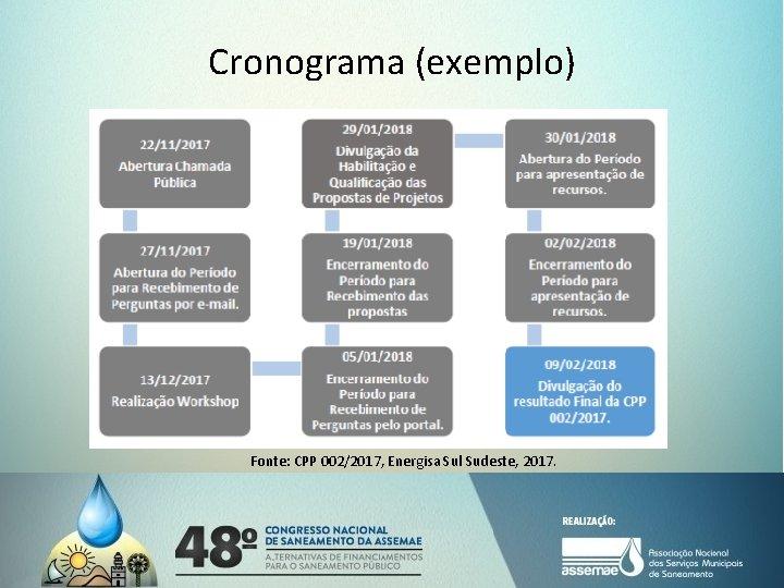 Cronograma (exemplo) Fonte: CPP 002/2017, Energisa Sul Sudeste, 2017.