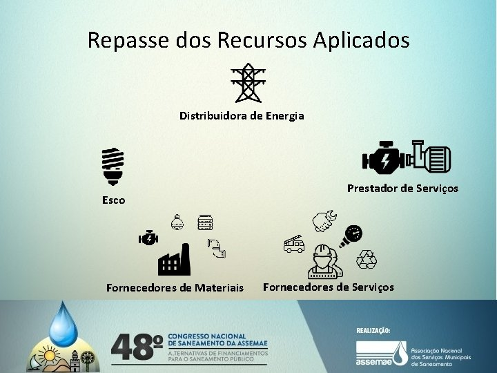 Repasse dos Recursos Aplicados Distribuidora de Energia Esco Fornecedores de Materiais Prestador de Serviços