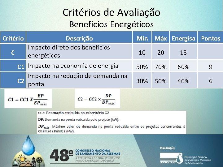 Critérios de Avaliação Benefícios Energéticos Critério C Descrição Impacto direto dos benefícios energéticos C