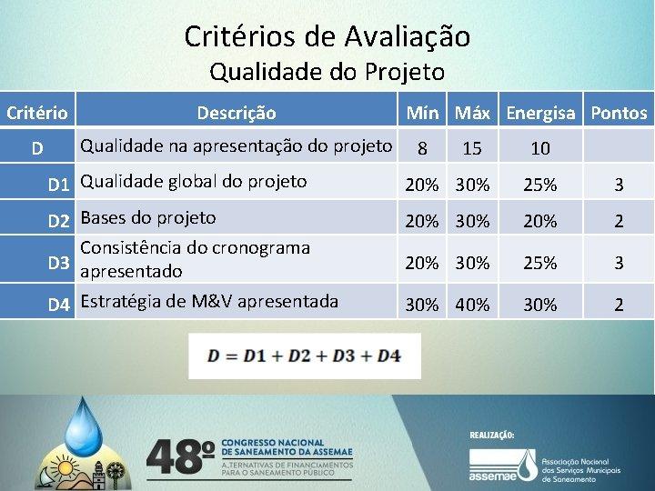Critérios de Avaliação Qualidade do Projeto Critério Descrição D Qualidade na apresentação do projeto