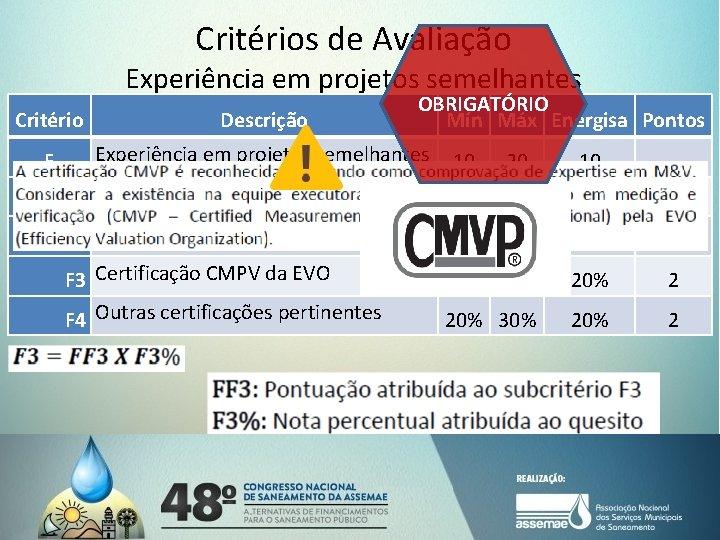 Critérios de Avaliação Experiência em projetos semelhantes OBRIGATÓRIO Mín Máx Energisa Pontos Critério Descrição