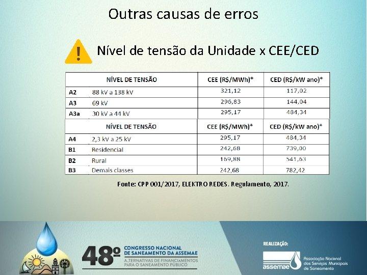 Outras causas de erros Nível de tensão da Unidade x CEE/CED Fonte: CPP 001/2017,