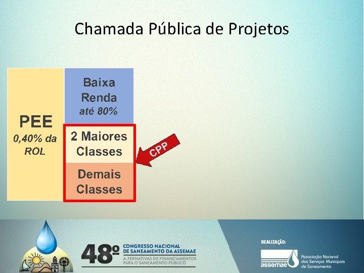 Chamada Pública de Projetos