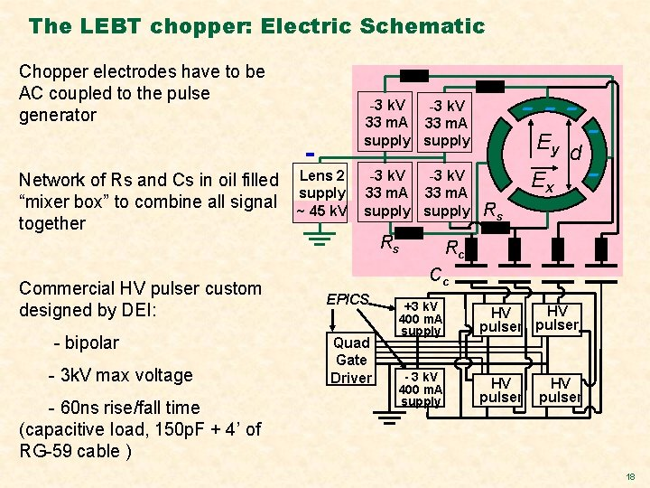 The LEBT chopper: Electric Schematic Chopper electrodes have to be AC coupled to the