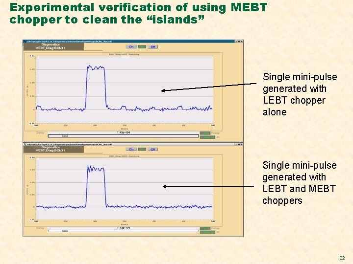 """Experimental verification of using MEBT chopper to clean the """"islands"""" Single mini-pulse generated with"""