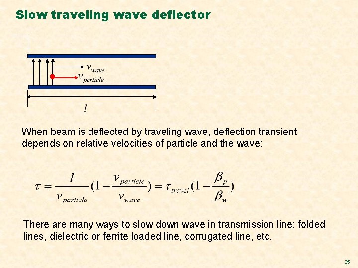 Slow traveling wave deflector When beam is deflected by traveling wave, deflection transient depends