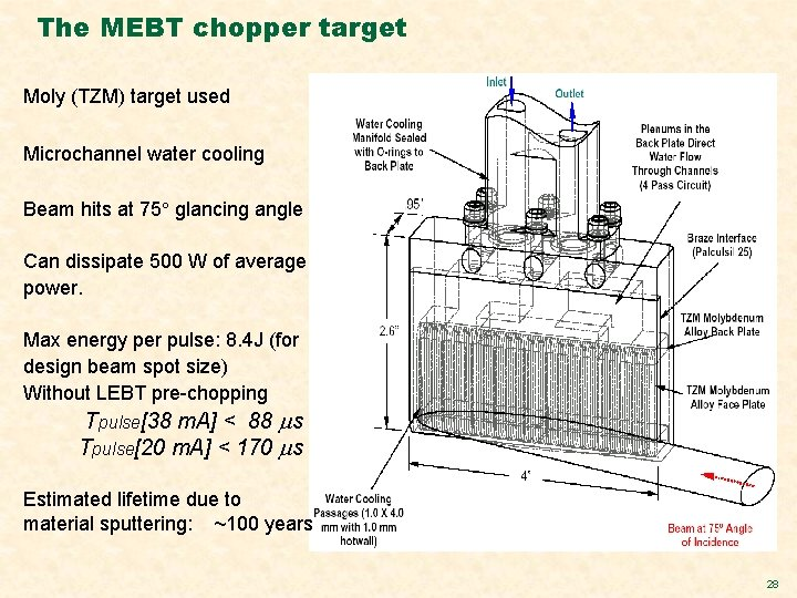 The MEBT chopper target Moly (TZM) target used Microchannel water cooling Beam hits at