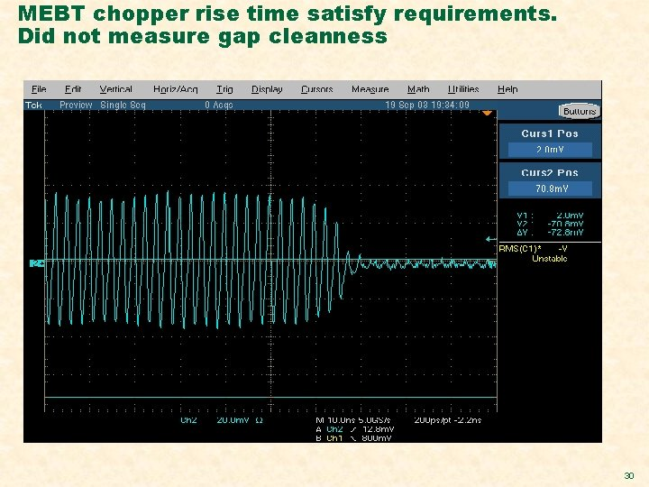 MEBT chopper rise time satisfy requirements. Did not measure gap cleanness 30