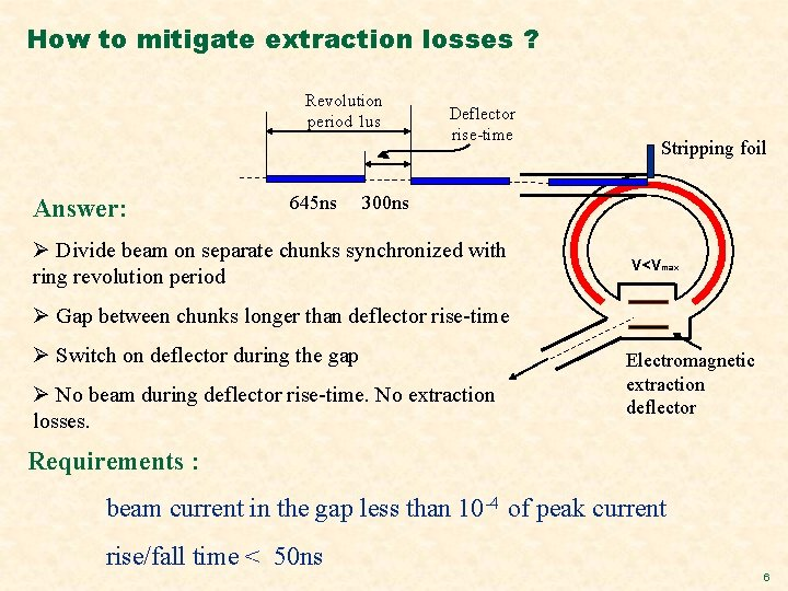 How to mitigate extraction losses ? Revolution period 1 us Answer: 645 ns Deflector