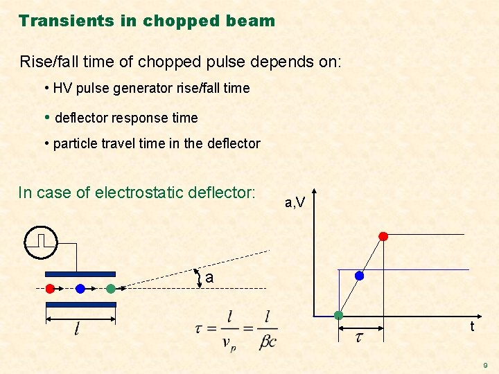 Transients in chopped beam Rise/fall time of chopped pulse depends on: • HV pulse
