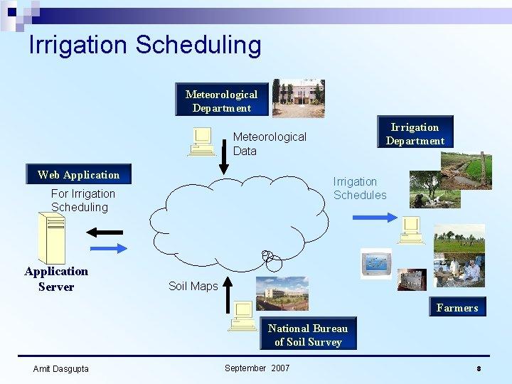 Irrigation Scheduling Meteorological Department Irrigation Department Meteorological Data Web Application Irrigation Schedules For Irrigation