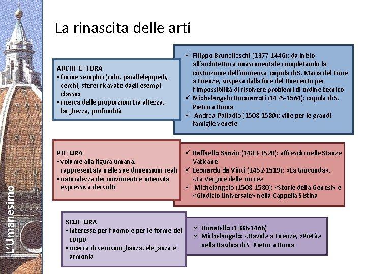 La rinascita delle arti L'Umanesimo ARCHITETTURA • forme semplici (cubi, parallelepipedi, cerchi, sfere) ricavate