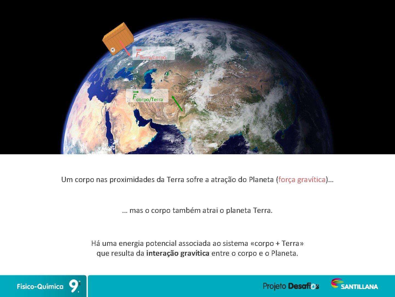 FTerra/corpo Fcorpo/Terra Um corpo nas proximidades da Terra sofre a atração do Planeta (força