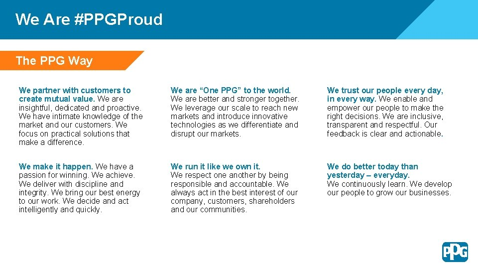 We Are #PPGProud The PPG Way We partner with customers to Our Strategy create