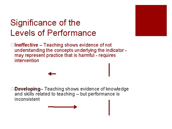 Significance of the Levels of Performance ¡Ineffective – Teaching shows evidence of not understanding