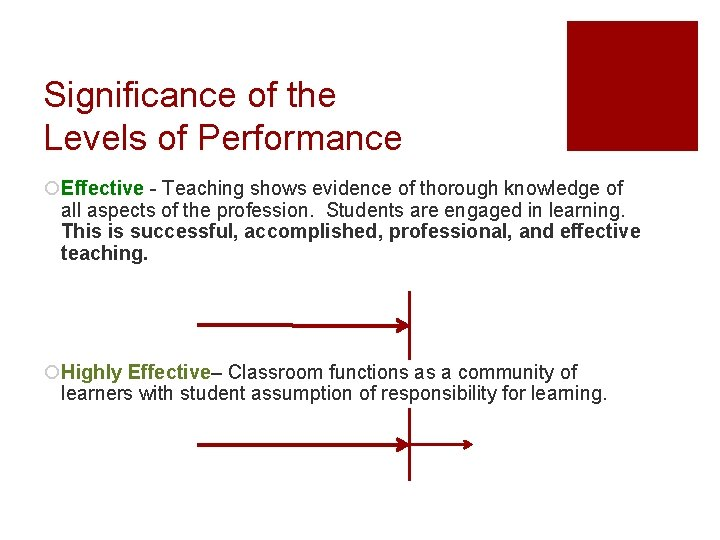 Significance of the Levels of Performance ¡Effective - Teaching shows evidence of thorough knowledge