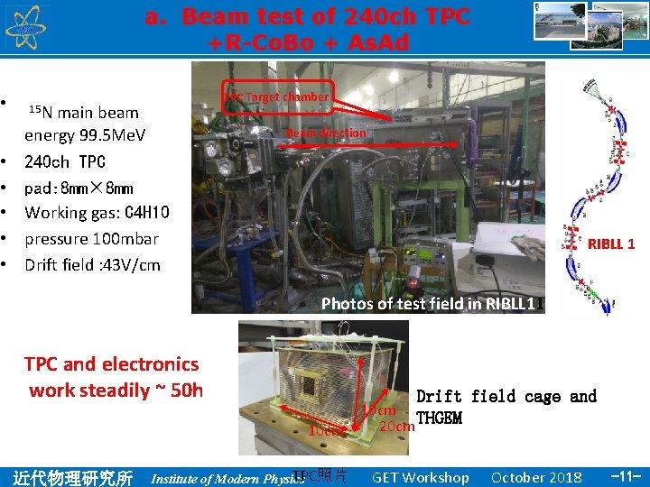 a. Beam test of 240 ch TPC +R-Co. Bo + As. Ad TPC Target