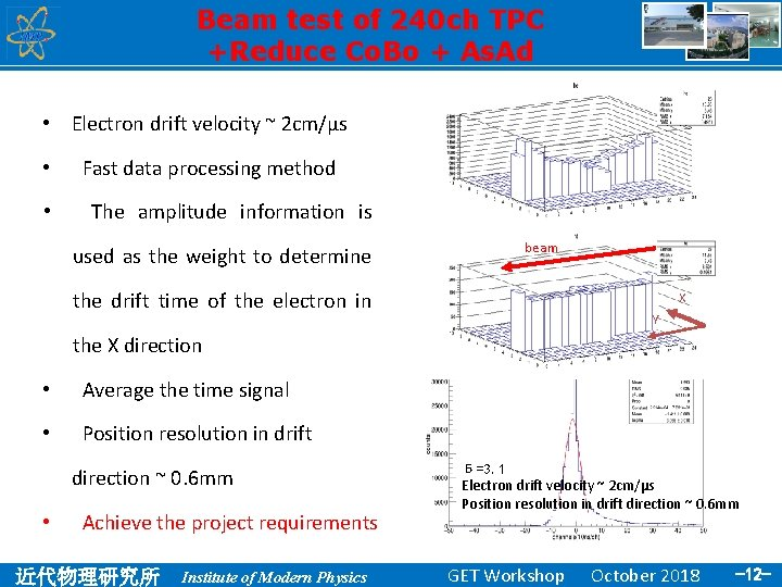 Beam test of 240 ch TPC +Reduce Co. Bo + As. Ad • Electron