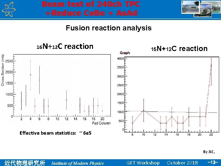 Beam test of 240 ch TPC +Reduce Co. Bo + As. Ad Fusion reaction