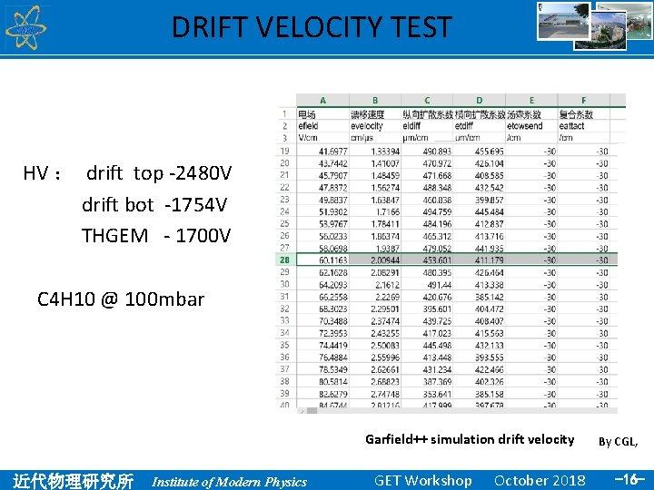 DRIFT VELOCITY TEST HV : drift top -2480 V drift bot -1754 V THGEM