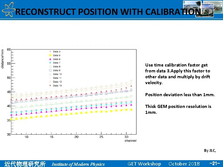 RECONSTRUCT POSITION WITH CALIBRATION Use time calibration factor get from data 3. Apply this