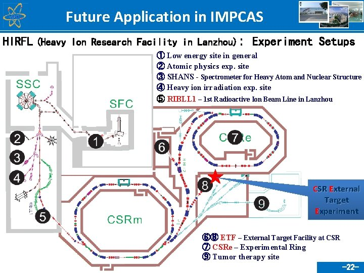 Future Application in IMPCAS HIRFL (Heavy Ion Research Facility in Lanzhou): Experiment Setups ①