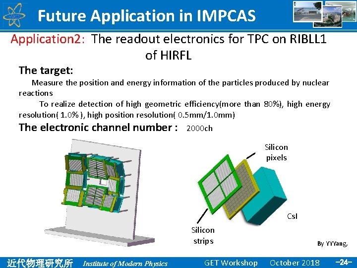 Future Application in IMPCAS Application 2: The readout electronics for TPC on RIBLL 1