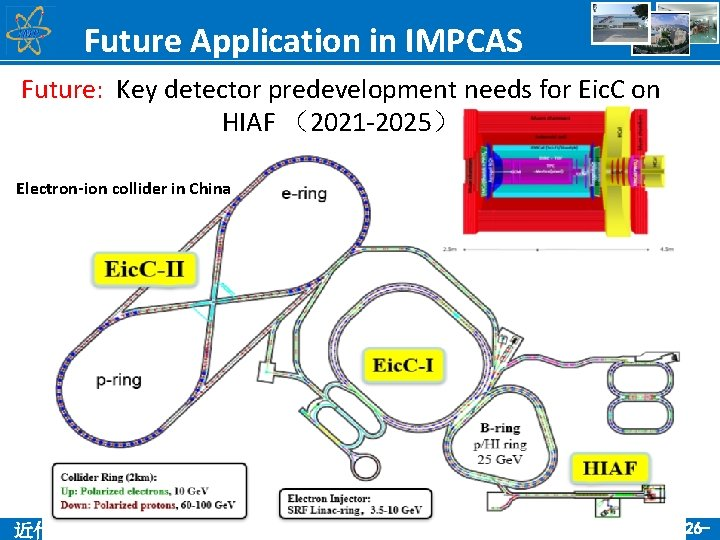 Future Application in IMPCAS Future: Key detector predevelopment needs for Eic. C on HIAF