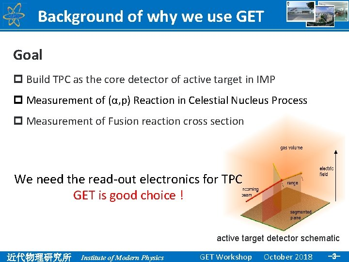 Background of why we use GET Goal p Build TPC as the core detector