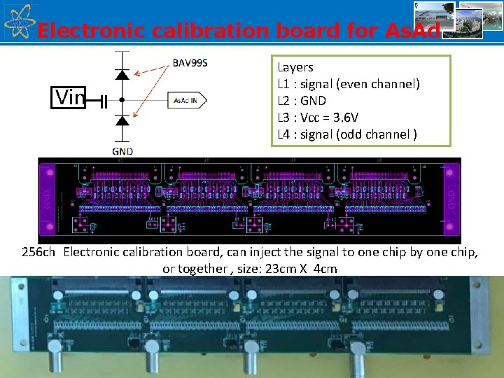 Electronic calibration board for As. Ad Layers L 1 : signal (even channel) L