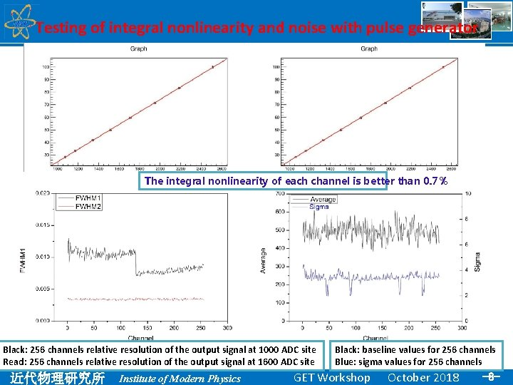 Testing of integral nonlinearity and noise with pulse generator The integral nonlinearity of each