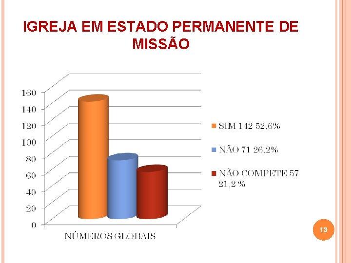 IGREJA EM ESTADO PERMANENTE DE MISSÃO 13