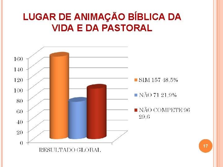 LUGAR DE ANIMAÇÃO BÍBLICA DA VIDA E DA PASTORAL 17